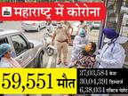 राज्य में मिले रिकॉर्ड 63,729 नए केस, उस्मानाबाद में एक साथ जलीं 23 चिताएं; कुंभ से आने वाले मुंबई में होंगे क्वारैंटाइन|महाराष्ट्र,Maharashtra - Dainik Bhaskar
