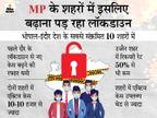 भोपाल, इंदौर, उज्जैन व रतलाम में 26 अप्रैल सुबह 6 बजे तक सब बंद; कुंभ से राज्य लौटने वालों को क्वारैंटाइन करने का निर्देश|मध्य प्रदेश,Madhya Pradesh - Dainik Bhaskar