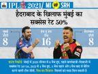 रिस्ट स्पिनर्स के खिलाफ IPL में 17 बार आउट हो चुके रोहित के सामने राशिद की चुनौती; वॉर्नर के लिए सही प्लेइंग-11 चुनना चुनौती|IPL 2021,IPL 2021 - Dainik Bhaskar