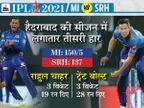 आखिरी ओवर में पोलार्ड की बल्लेबाजी ने संभाला; वॉर्नर का रनआउट टर्निंग पॉइंट रहा, बोल्ट-राहुल के सामने सनराइजर्स ने घुटने टेके IPL 2021,IPL 2021 - Dainik Bhaskar