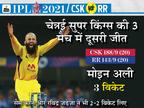 चेन्नई सुपर किंग्स 2 जीत के साथ पॉइंट टेबल में दूसरे नंबर पर, जडेजा और मोइन ने 4 ओवर में 5 विकेट लेकर मैच पलटा|IPL 2021,IPL 2021 - Dainik Bhaskar