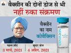 88 की उम्र में वैक्सीन की दोनों डोज लेने के 15 दिन बाद संक्रमित हुए पूर्व प्रधानमंत्री, दिल्ली AIIMS में भर्ती|देश,National - Dainik Bhaskar