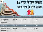 ICICI प्रूडेंशियल के वैल्यू डिस्कवरी फंड का 1 साल में 83% का रिटर्न, अच्छे रिटर्न वाले शेयरों में करता है निवेश|बिजनेस,Business - Dainik Bhaskar