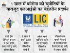 LIC ने 1.84 लाख करोड़ रुपए का नया प्रीमियम हासिल किया, 3.45 लाख नए एजेंट जोड़े|बिजनेस,Business - Money Bhaskar