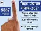 पंचायत चुनाव के लिए 7 लाख से अधिक M2-EVM मिलने का इंतजार, इसलिए ही तारीखों के एलान में हो रही देर|बिहार,Bihar - Dainik Bhaskar
