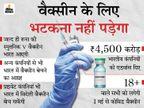 वैक्सीन के आयात पर 10% कस्टम ड्यूटी माफ कर सकती है सरकार, प्राइवेट कंपनियां भी बेच सकेंगी|बिजनेस,Business - Dainik Bhaskar