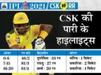 ड्यू फैक्टर रहा अहम; बटलर का विकेट टर्निंग पॉइंट, मोइन-जडेजा ने राजस्थान की आधी टीम समेटी|IPL 2021,IPL 2021 - Dainik Bhaskar