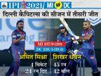 DC की लगातार दूसरी जीत, पॉइंट टेबल में नंबर-2; अमित मिश्रा के 4 विकेट और धवन की पारी ने जीत दिलाई|IPL 2021,IPL 2021 - Dainik Bhaskar