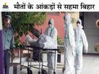 बिहार में 12,222 लोगों की रिपोर्ट पॉजिटिव, 63,746 लोग जूझ रहे कोरोना से|बिहार,Bihar - Dainik Bhaskar