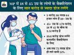 राज्य में 1 मई से 18 साल से ऊपर के सभी लोगों को फ्री टीका; 4 जिलों में ऑक्सीजन प्लांट भी शुरू मध्य प्रदेश,Madhya Pradesh - Dainik Bhaskar
