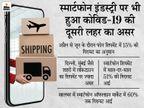 अप्रैल से जून के दौरान 15% तक गिर सकता है स्मार्टफोन का शिपमेंट, बढ़ती कीमतों के भी इस पर होगा असर|टेक & ऑटो,Tech & Auto - Dainik Bhaskar