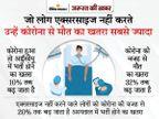 मुख्यमंत्री कल शुरू करेंगे 'योग से निरोग' अभियान, होम आइसोलेट व कोविड सेंटर में मरीजों की इम्युनिटी बढ़ाने के दिए जाएंगे टिप्स|मध्य प्रदेश,Madhya Pradesh - Dainik Bhaskar