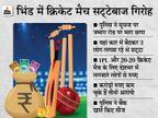 3 आरोपियों से 2.68 करोड़ रु. का हिसाब-किताब मिले, 4.59 लाख रुपए नकदी जब्त, 46 लाख बैंक खाते में सीज भिंड,Bhind - Dainik Bhaskar