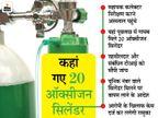 बालाघाट के अस्पताल से गायब हो गए 20 ऑक्सीजन सिलेंडर, सहायक कलेक्टर के निरीक्षण में खुलासा जबलपुर,Jabalpur - Dainik Bhaskar