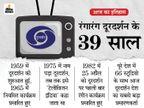 39 साल पहले भारत में रंगीन हुआ था टीवी; एशियाई खेलों के प्रसारण से पाई थी घर-घर में लोकप्रियता|देश,National - Dainik Bhaskar