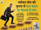 कोरोना काल में पैसों की जरूरत पड़ने पर FD पर भी ले सकते हैं लोन, कम ब्याज पर मिलेगा पैसा|बिजनेस,Business - Money Bhaskar