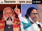 मुस्लिम तुष्टिकरण और बाहरी-भीतरी के मुद्दों से सामाजिक ताना-बाना बिगड़ा, इसका चुनाव पर असर होगा कि नहीं लेकिन बिखराव तो हुआ है|पश्चिम बंगाल,West Bengal - Dainik Bhaskar
