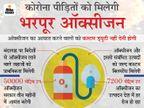 सरकार ने बंदरगाहों से कहा- ऑक्सीजन लाने वाले जहाजों से चार्ज न लें; सिंगल पेज फॉर्म से मिलेगी कस्टम क्लियरेंस|बिजनेस,Business - Dainik Bhaskar