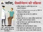 MP में 18 से 45 साल के बीच 3.41 करोड़ आबादी; 31 दिसंबर 2003 से पहले जन्मे सभी लोग वैक्सीनेशन के लिए पात्र मध्य प्रदेश,Madhya Pradesh - Dainik Bhaskar
