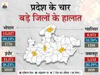 1 मई से शुरू होने वाले पार्ट-3 के लिए स्टाफ की ट्रेनिंग होगी, CM ने गुरुवार शाम 7 बजे तैयारियों को लेकर बुलाई बैठक|मध्य प्रदेश,Madhya Pradesh - Dainik Bhaskar