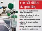 CM ने कहा- ऑक्सीजन कमी की सूचना 6 घंटे पहले दें अस्पताल, 1 घंटे पहले मैनेज करना मुश्किल; ग्वालियर में सूचना में देरी से हुईं मौतें|मध्य प्रदेश,Madhya Pradesh - Dainik Bhaskar