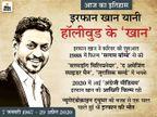 क्रिकेटर बनने का सपना देखा और बन गए बॉलीवुड स्टार; ट्यूमर ने थामा था इरफान का सफर|देश,National - Dainik Bhaskar