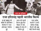 पत्नी के गहने गिरवी रखकर भारत को अपनी पहली फिल्म दिखाने वाले दादा साहेब का जन्मदिन|देश,National - Dainik Bhaskar