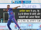 खुरासिया बोले- दोनों को MP क्रिकेट एकेडमी में शामिल करने पर उठे थे सवाल, अब ये इंडिया खेलने के हकदार|IPL 2021,IPL 2021 - Dainik Bhaskar