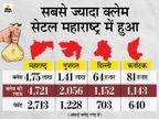 इंश्योरेंस कंपनियों के पास 6,649 करोड़ रुपए फंसे, क्लेम निपटाने में हो रही है देरी|बिजनेस,Business - Money Bhaskar