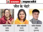 सहाड़ा से कांग्रेस की गायत्री देवी, राजसमंद से भाजपा की दीप्ति माहेश्वरी जीतीं; सुजानगढ़ में कांग्रेस के मेघवाल की जीत एकदम तय|राजस्थान,Rajasthan - Dainik Bhaskar
