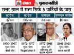 देश में दीदी का कद बढ़ा, हिंदू राष्ट्रवाद नहीं चला और बांग्ला गौरव ने किया खेला|देश,National - Dainik Bhaskar
