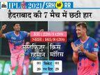राजस्थान की हैदराबाद पर पिछले 4 मैच में तीसरी जीत; बटलर ने 124 रन की ताबड़तोड़ पारी खेली, मॉरिस-मुस्तफिजुर को 3-3 विकेट|IPL 2021,IPL 2021 - Dainik Bhaskar