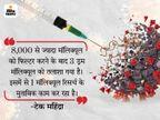टेक महिंद्रा ने वायरस को खत्म करने वाला नया ड्रग मॉलिक्यूल ढूंढ़ा, पेटेंट के लिए जल्द आवेदन करेगी कंपनी|बिजनेस,Business - Money Bhaskar