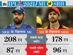 दोनों टीम के टॉप-3 बैट्समैन दिला सकते हैं ज्यादा पॉइंट; ऑलराउंडर पोलार्ड, हार्दिक और नबी भी हो सकते हैं अहम|IPL 2021,IPL 2021 - Dainik Bhaskar
