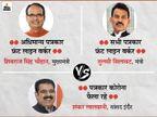 CM ने अधिमान्य पत्रकारों को फ्रंट लाइन वर्कर बनाया; इंदौर सांसद बोल दिए-मीडियाकर्मी ही फैला रहे कोरोना..|इंदौर,Indore - Dainik Bhaskar