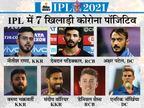 6 प्लेयर्स पॉजिटिव होने के बाद पाकिस्तान की PSL रद्द हुई; कोरोना की वजह से ही आज IPL का मैच टला, टूर्नामेंट पर भी सवाल|IPL 2021,IPL 2021 - Dainik Bhaskar