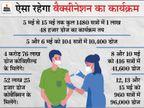छत्तीसगढ़ की तरह औपचारिक शुरुआत कर सकती है सरकार; CM शिवराज ने कहा- सभी को फ्री लगेगा टीका|मध्य प्रदेश,Madhya Pradesh - Dainik Bhaskar