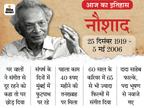 संगीत के जादूगर नौशाद का निधन; संगीत के लिए घर छोड़ा, फुटपाथ पर रहे, 40 रुपए थी पहली कमाई|देश,National - Dainik Bhaskar