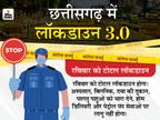 किराना, खाद, दवा की दुकान और आटा चक्कियां खुलेंगी, रायपुर-दुर्ग में कंस्ट्रक्शन को मिल सकती है मंजूरी; बीजापुर 12 मई तक बंद|रायपुर,Raipur - Dainik Bhaskar