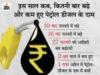 दो महीने बाद MP में 4 दिन में ही 2 बार बढ़े पेट्रोल और डीजल के दाम; 45 पैसे तक बढ़ोतरी, मार्च-अप्रैल में कम हुए थे दाम|मध्य प्रदेश,Madhya Pradesh - Dainik Bhaskar