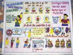 गिट्स की ऑनलाइन पोस्टर प्रतियोगिता में बताया कोरोना वैक्सीनेशन का महत्व|उदयपुर,Udaipur - Dainik Bhaskar