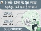 शिक्षा मंत्री समेत बोर्ड के कई अफसर कोरोना संक्रमित; 10वीं के एग्जाम रद्द हो सकते हैं, 12वीं के जून में कराने की तैयारी उत्तरप्रदेश,Uttar Pradesh - Dainik Bhaskar