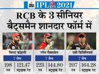 2017 के बाद पहली बार फॉर्म में दिखे थे ग्लेन मैक्सवेल, एबी डीविलियर्स और विराट कोहली भी जबरदस्त फॉर्म में थे IPL 2021,IPL 2021 - Dainik Bhaskar