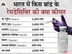 मेडिकल स्टोर संचालक समेत दो गिरफ्तार; 19 हजार रुपए में खरीदकर 27 हजार में बेचने की फिराक में थे|भोपाल,Bhopal - Dainik Bhaskar