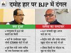 दमोह की हार पर जयंत मलैया बोले- केंद्रीय मंत्री प्रह्लाद पटेल से लेकर प्रत्याशी अपना वार्ड भी हारे; ठीकरा मुझ पर फोड़ा... शिवराजजी तो जिम्मेदारी लेंगे नहीं|मध्य प्रदेश,Madhya Pradesh - Dainik Bhaskar