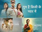 रूपाली गांगुली के शो 'अनुपमा' की गिरी टीआरपी, 'गुम है किसी के प्यार में' बना नंबर वन शो टीवी,TV - Dainik Bhaskar