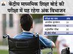 प्री-बोर्ड न दे पाने वाले 10वीं के दिव्यांग या कोरोना पॉजिटिव स्टूडेंट्स फोन पर परीक्षा दे सकेंगे, स्कूल इनका रिकॉर्ड रखेगा श्रीगंंगानगर,Sriganganagar - Dainik Bhaskar