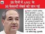 AMU के कुलपति ने ICMR को सैंपल भेजा; खत लिखकर कहा- ये वायरस बहुत लोगों की जान ले रहा है, इसकी जांच कराएं|उत्तरप्रदेश,Uttar Pradesh - Dainik Bhaskar