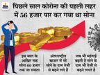 अक्षय तृतीया से पहले सोना फिर 48 हजार के पार निकला, चांदी भी 72 हजार पर पहुंची बिजनेस,Business - Money Bhaskar