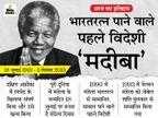 रंगभेद के खिलाफ 27 साल जेल में काटने वाले 'अफ्रीका के गांधी' बने थे दक्षिण अफ्रीका के पहले अश्वेत राष्ट्रपति|देश,National - Dainik Bhaskar